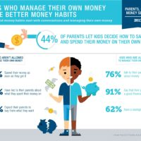 Vital lessons for our kids about money